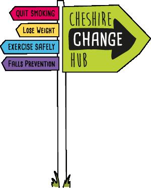 Cheshire Change Hub Signpost